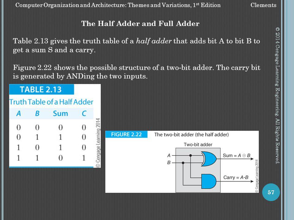 The Half Adder and Full Adder
