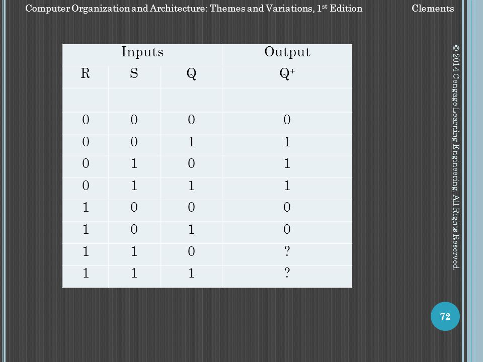 Inputs Output R S Q Q+ 1 © 2014 Cengage Learning Engineering. All Rights Reserved.