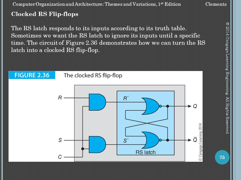 Clocked RS Flip-flops