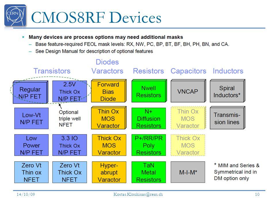 CMOS8RF Devices 14/10/09 Kostas.Kloukinas@cern.ch