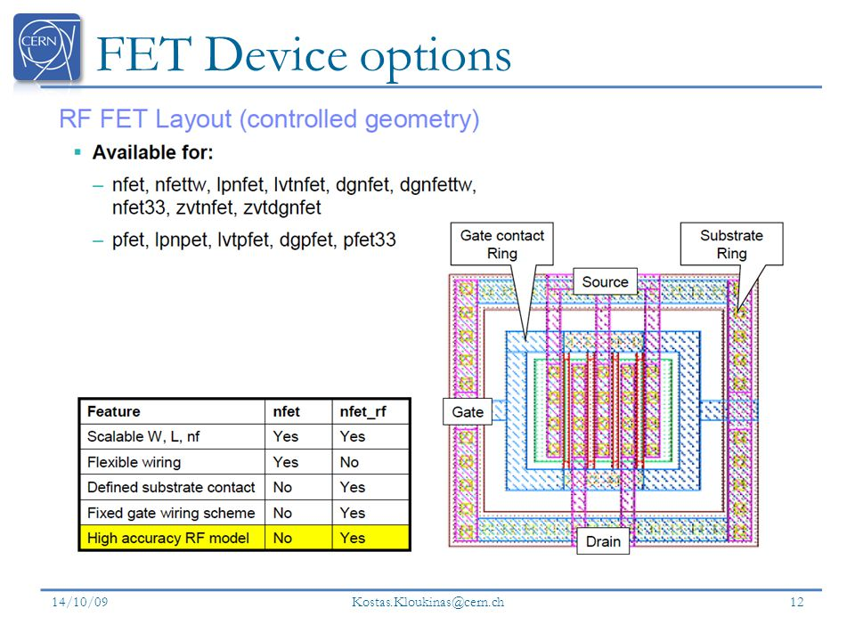 FET Device options 14/10/09