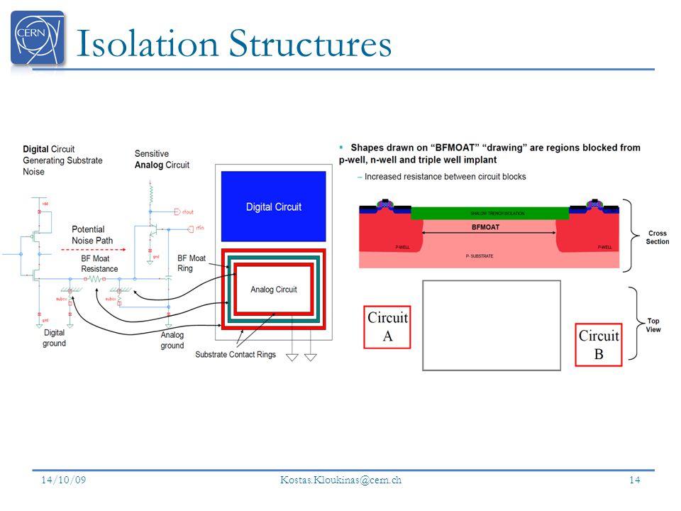 Isolation Structures 14/10/09 Kostas.Kloukinas@cern.ch