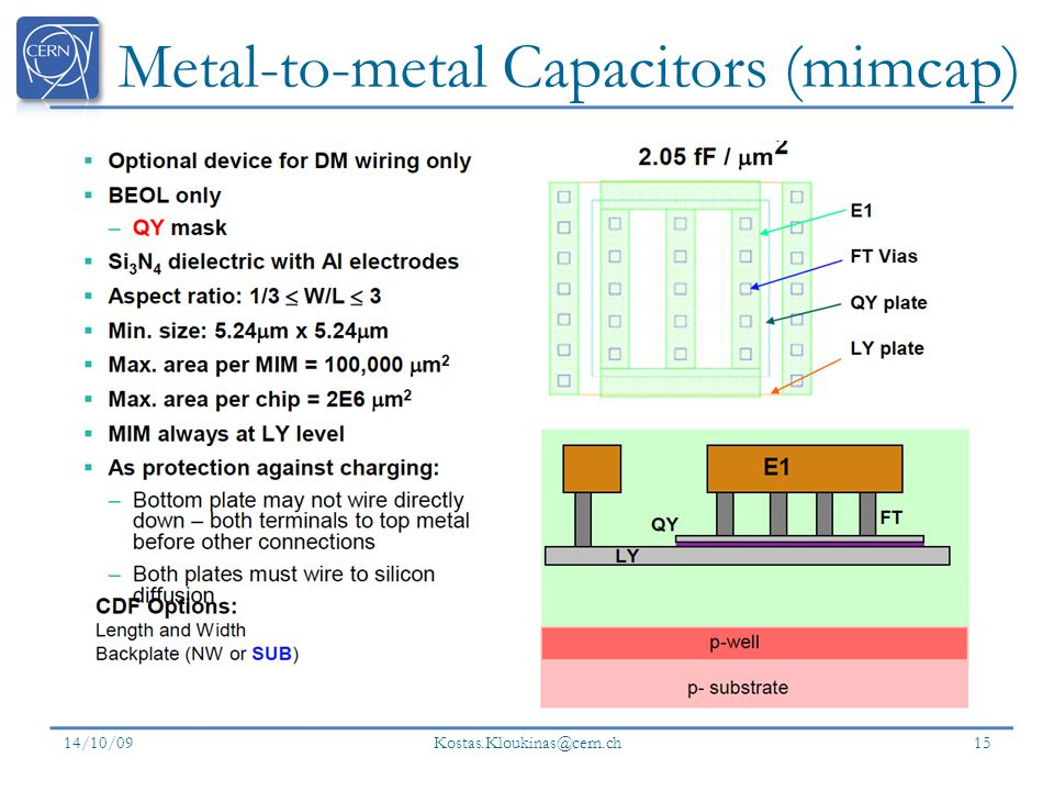 Metal-to-metal Capacitors (mimcap)