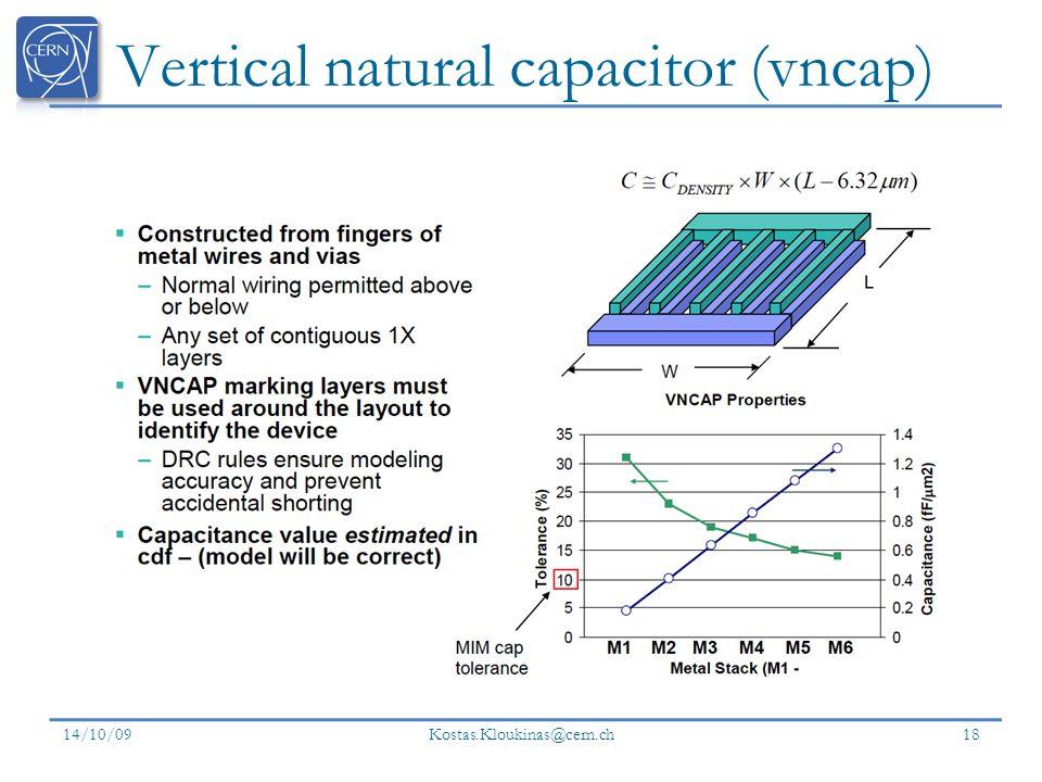 Vertical natural capacitor (vncap)