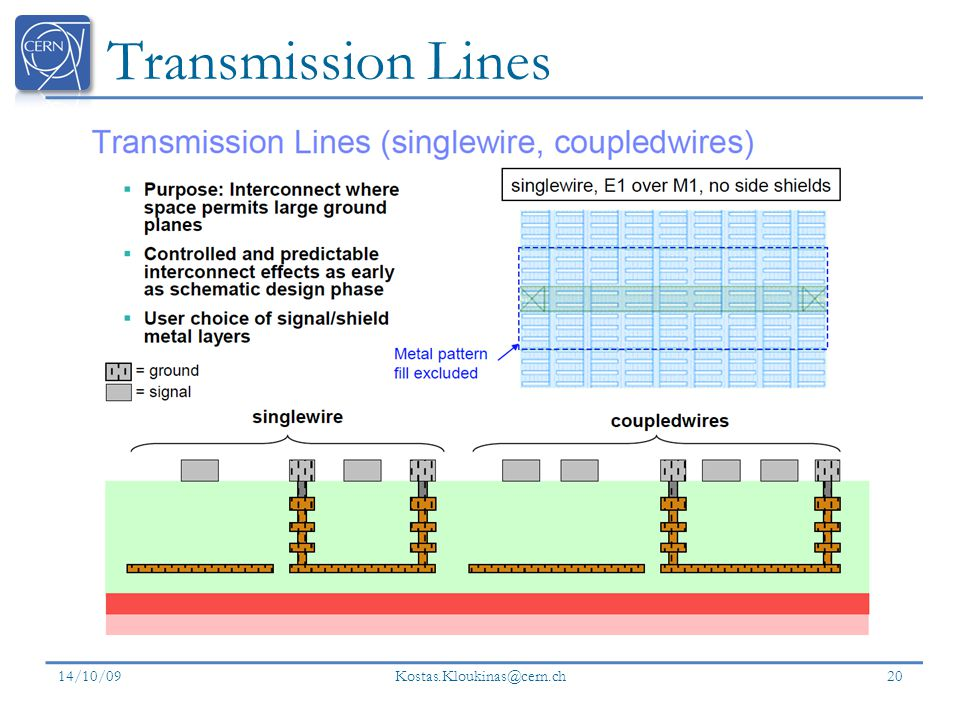Transmission Lines 14/10/09 Kostas.Kloukinas@cern.ch