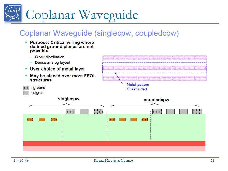 Coplanar Waveguide 14/10/09 Kostas.Kloukinas@cern.ch