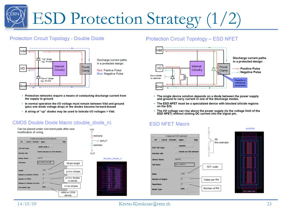 ESD Protection Strategy (1/2)