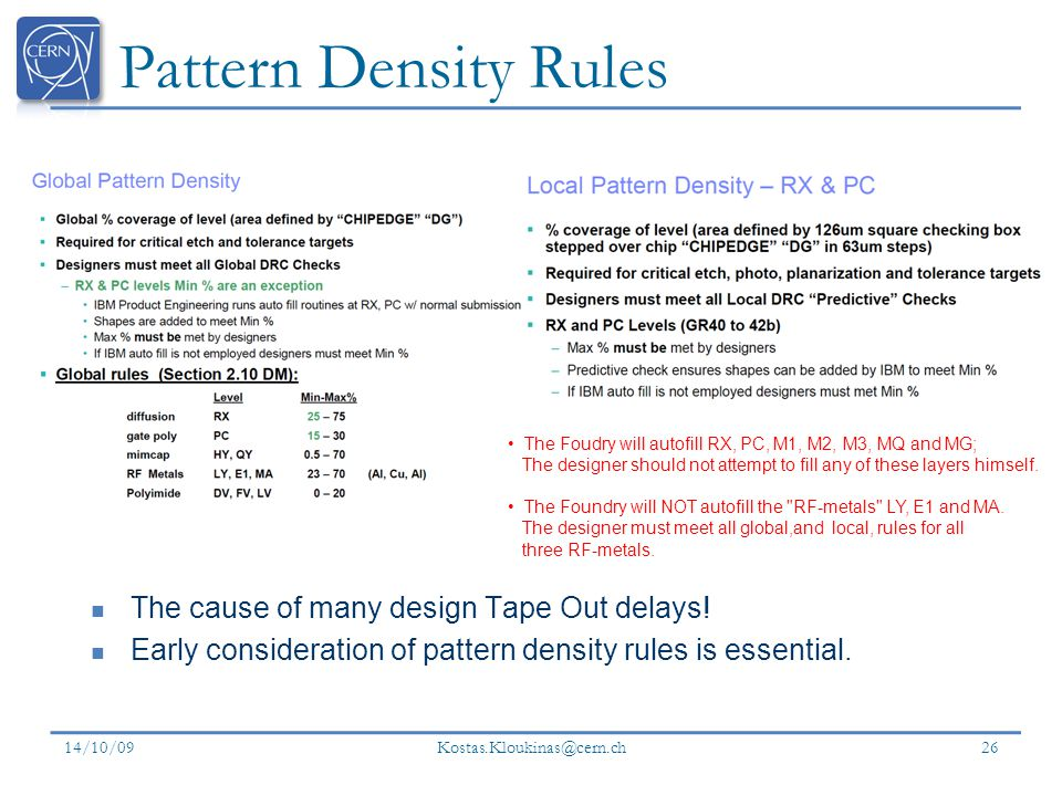 Pattern Density Rules The cause of many design Tape Out delays!