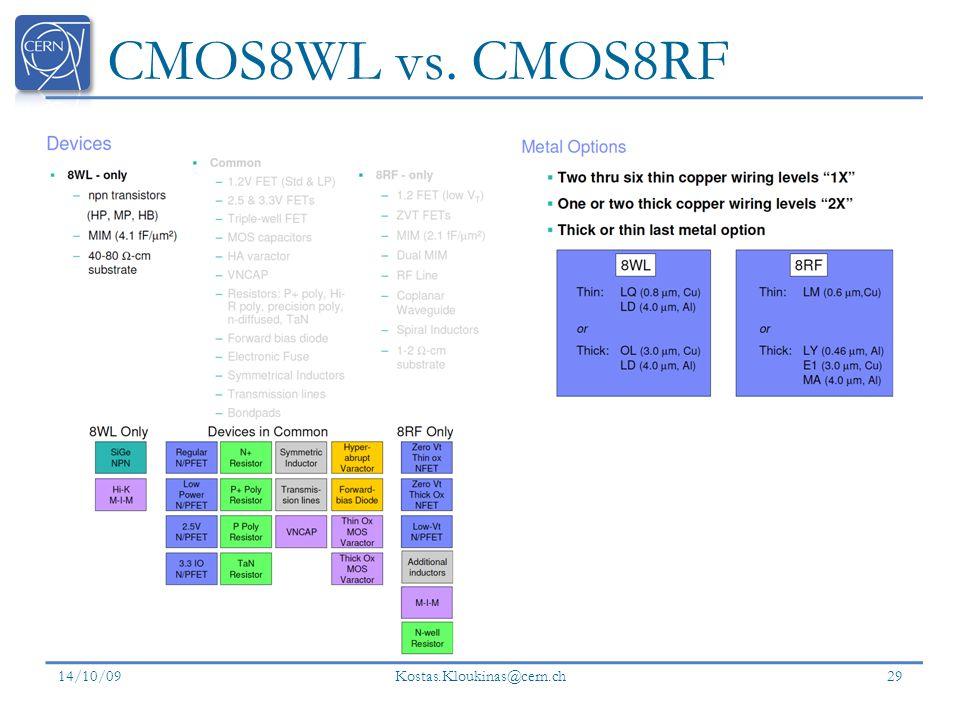CMOS8WL vs. CMOS8RF High Resistivity substrate
