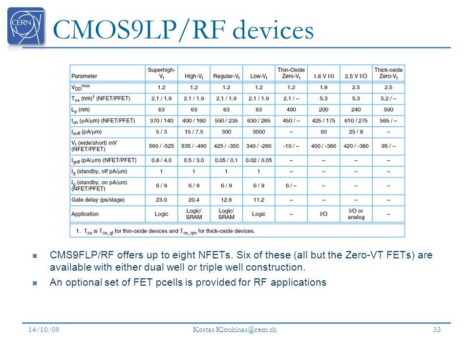 CMOS9LP/RF devices Ten NFETs are offered. The super-high-VT (svtnfet), high-VT (hvtnfet), regular-VT (nfet), ,