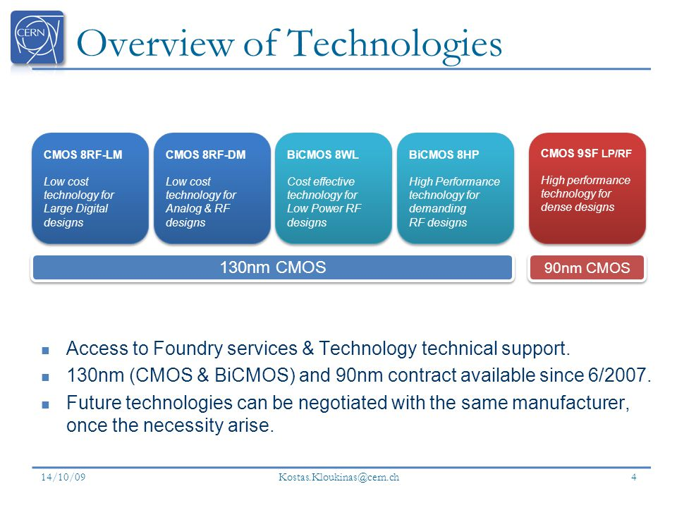 Overview of Technologies