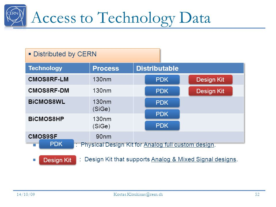 Access to Technology Data