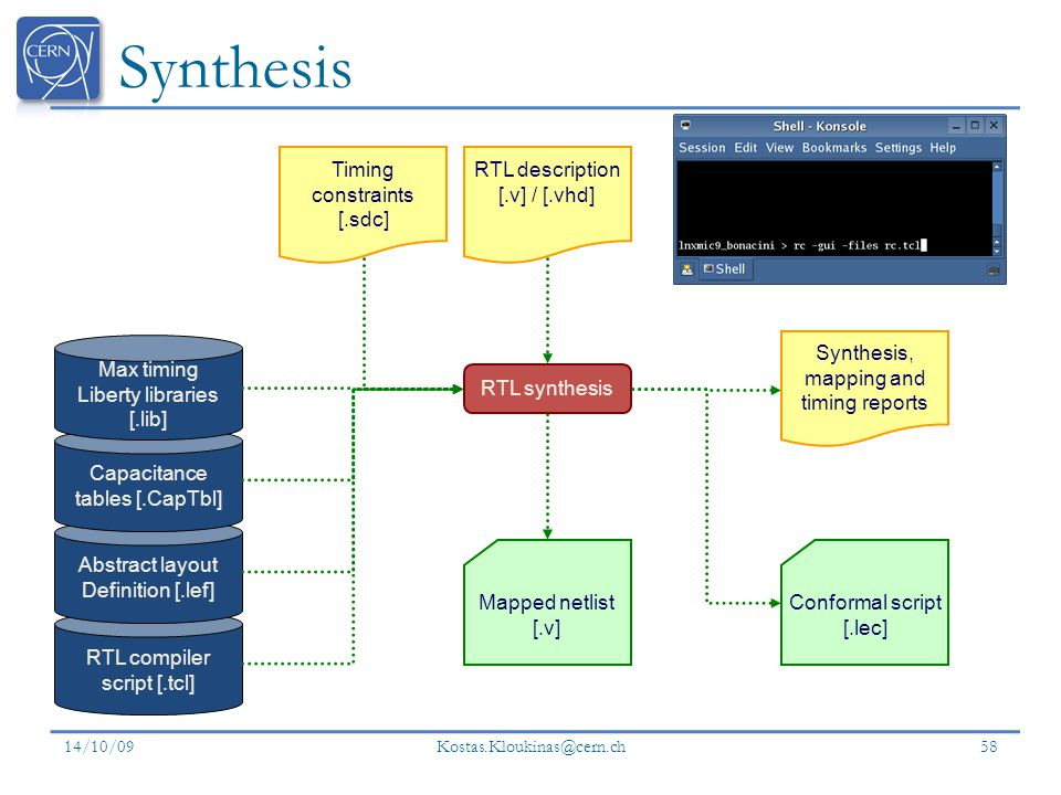 Synthesis, mapping and timing reports
