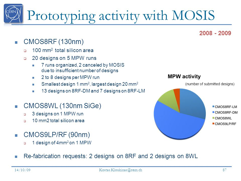 Prototyping activity with MOSIS