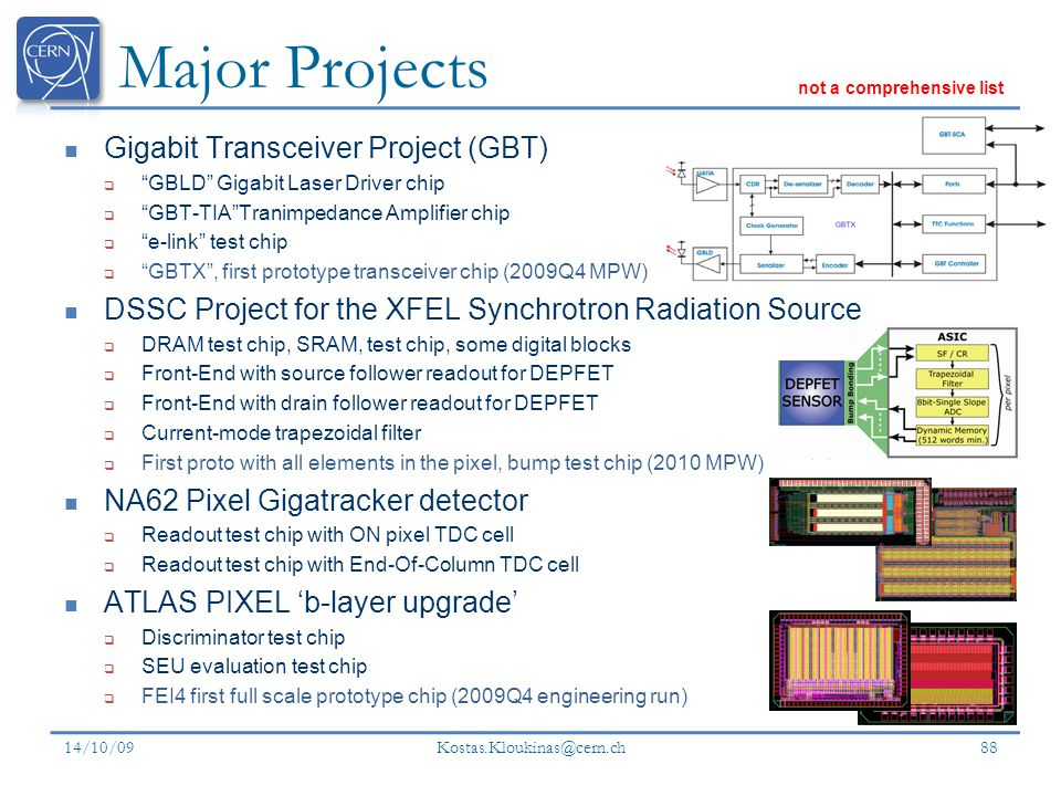 Major Projects Gigabit Transceiver Project (GBT)