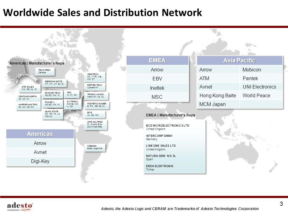 Worldwide Sales and Distribution Network