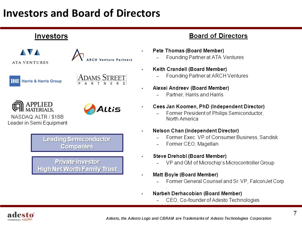 Investors and Board of Directors
