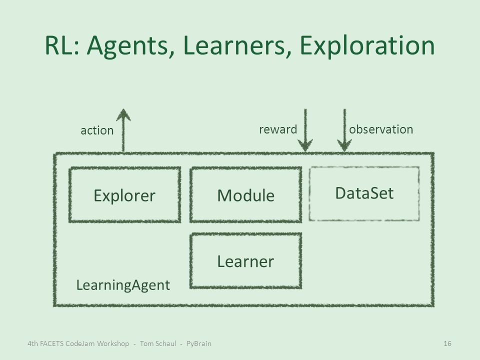 RL: Agents, Learners, Exploration