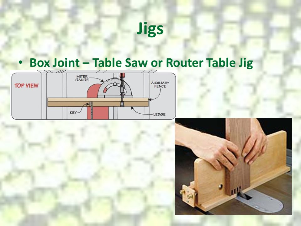 Jigs Box Joint – Table Saw or Router Table Jig