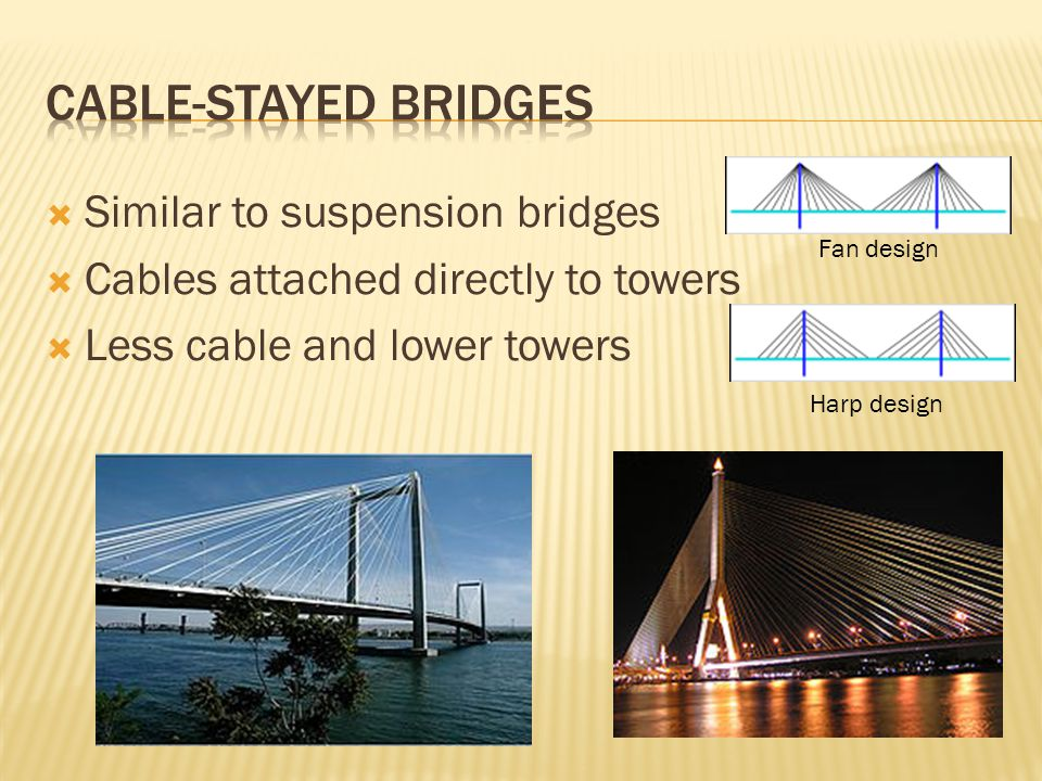 Cable-stayed bridges Similar to suspension bridges