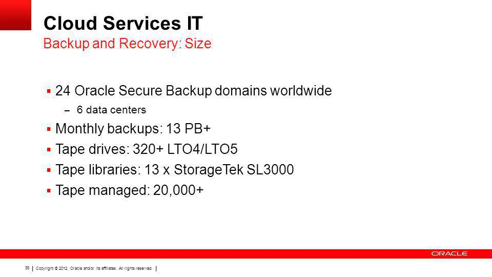Cloud Services IT Backup and Recovery: Size