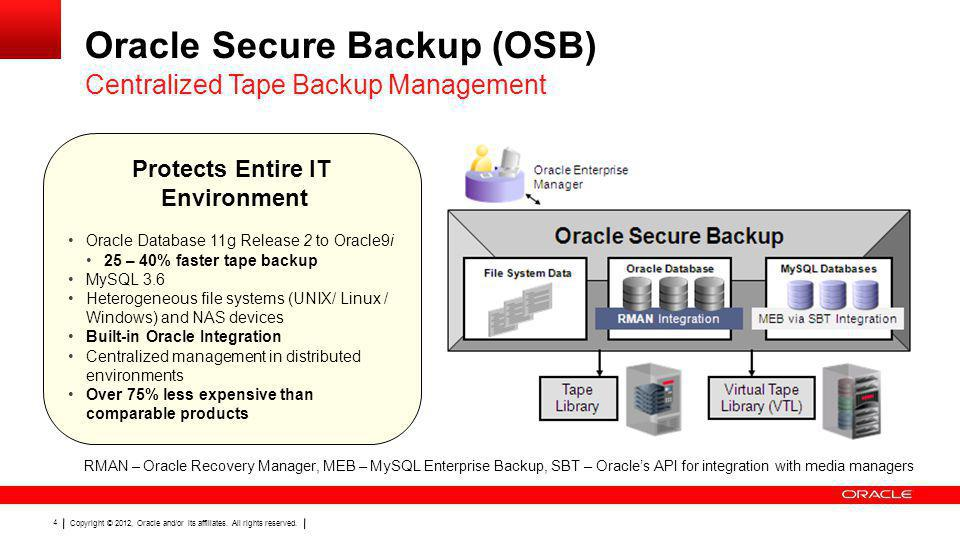 Oracle Secure Backup (OSB)