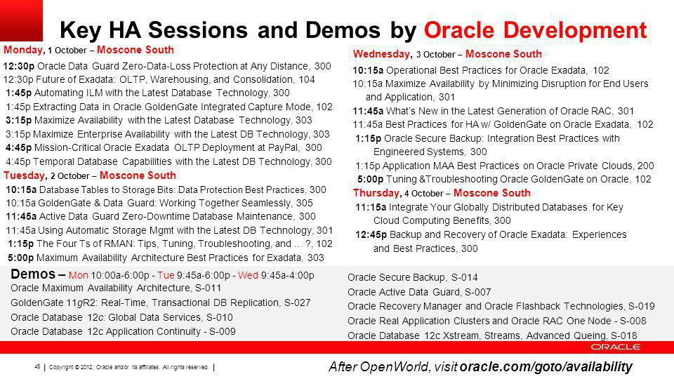 Key HA Sessions and Demos by Oracle Development