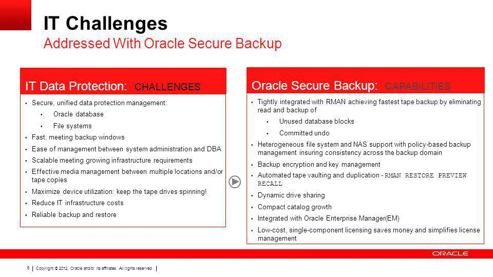 IT Challenges Addressed With Oracle Secure Backup