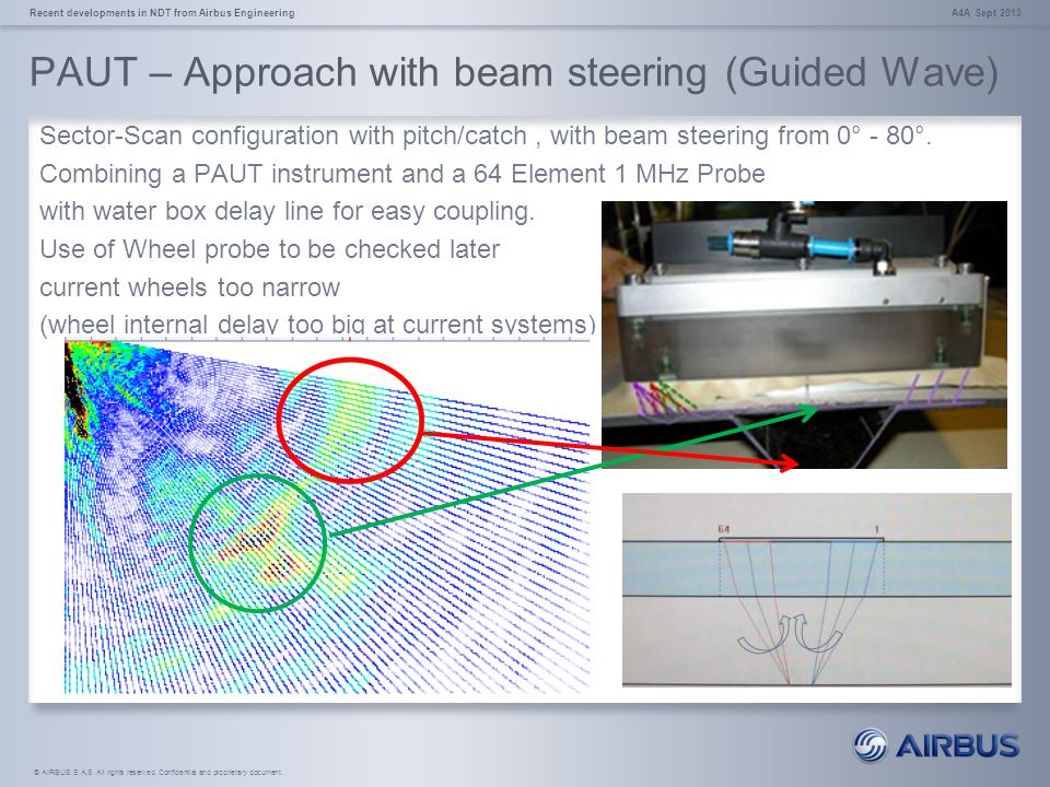 PAUT – Approach with beam steering (Guided Wave)