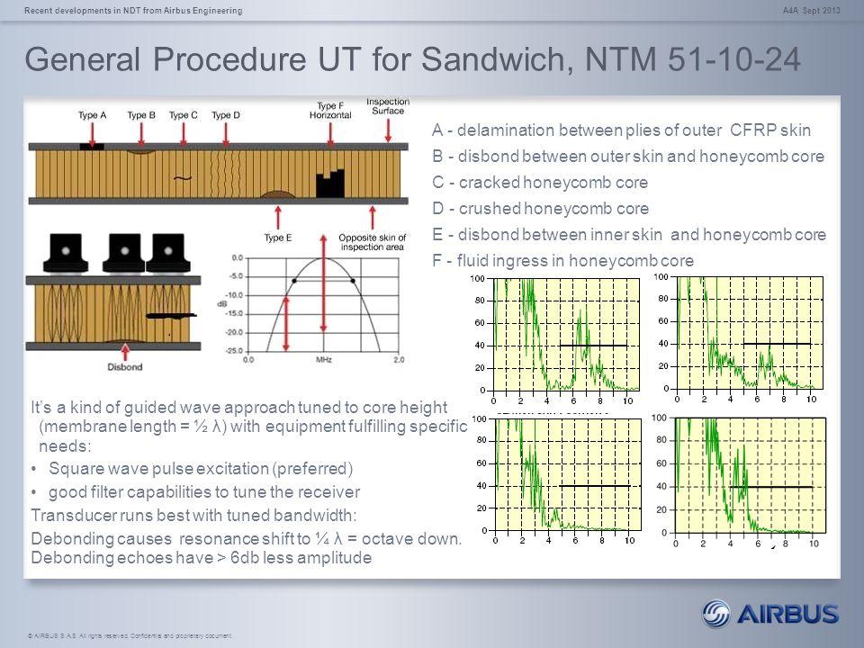 General Procedure UT for Sandwich, NTM 51-10-24
