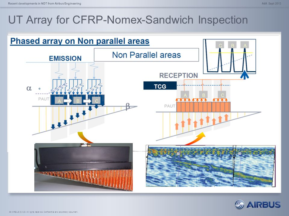 UT Array for CFRP-Nomex-Sandwich Inspection