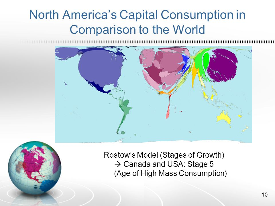 North America's Capital Consumption in Comparison to the World