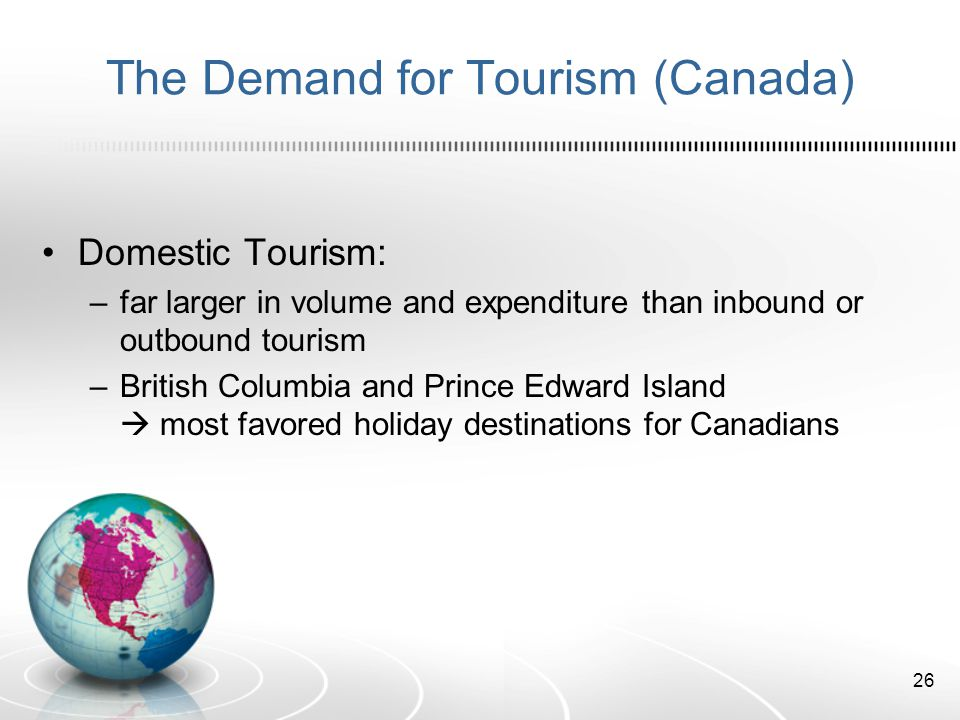 The Demand for Tourism (Canada)
