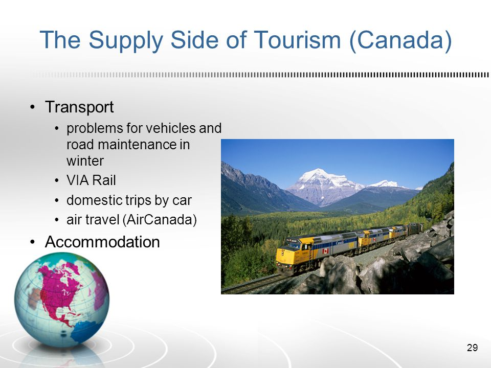 The Supply Side of Tourism (Canada)
