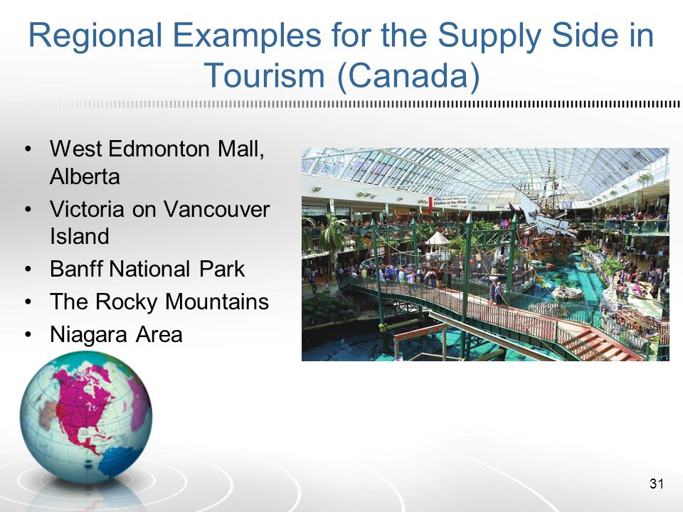 Regional Examples for the Supply Side in Tourism (Canada)