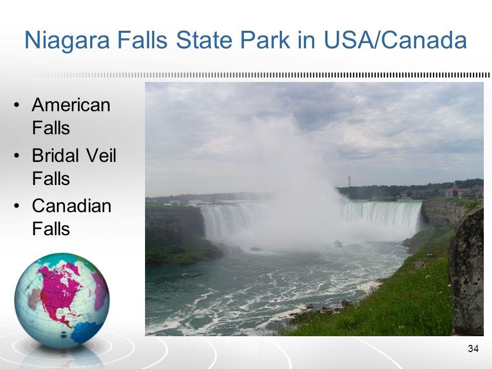 Niagara Falls State Park in USA/Canada