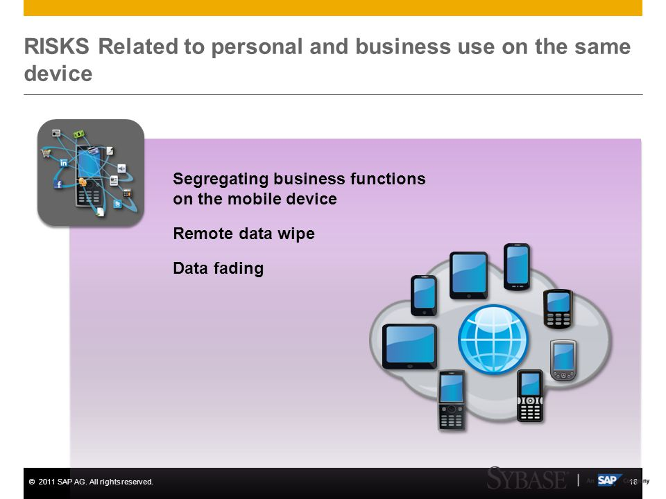 RISKS Related to personal and business use on the same device