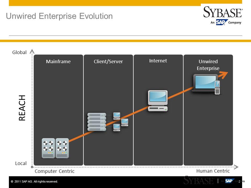 Unwired Enterprise Evolution