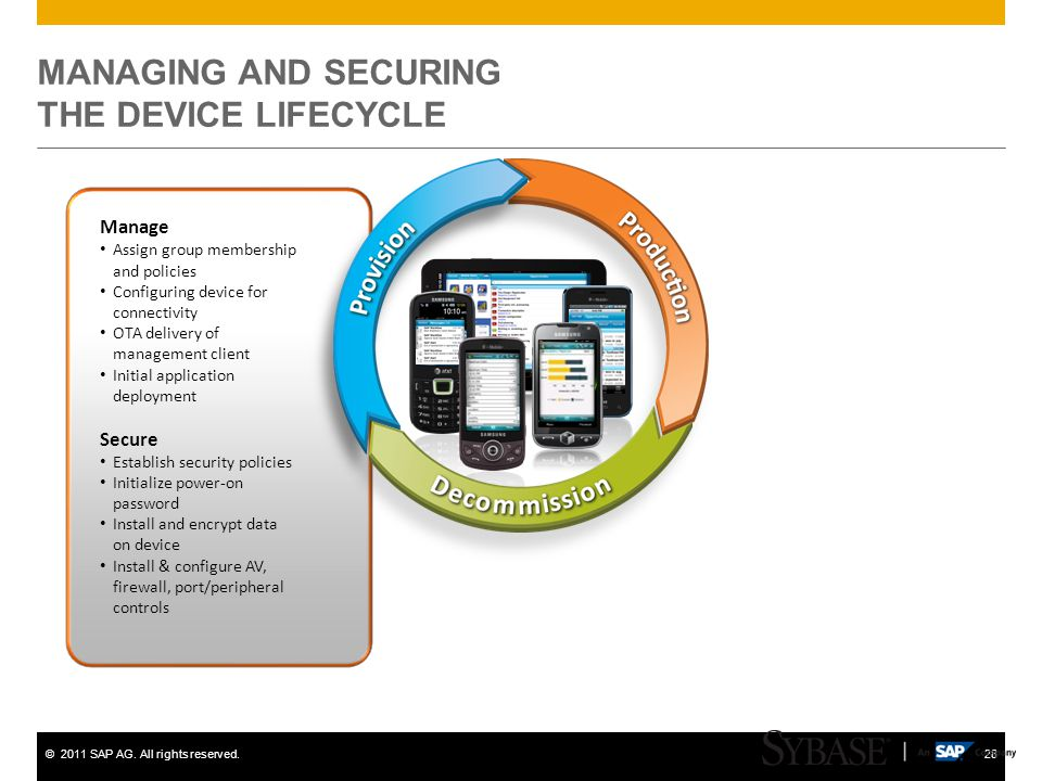 MANAGING AND SECURING THE DEVICE LIFECYCLE