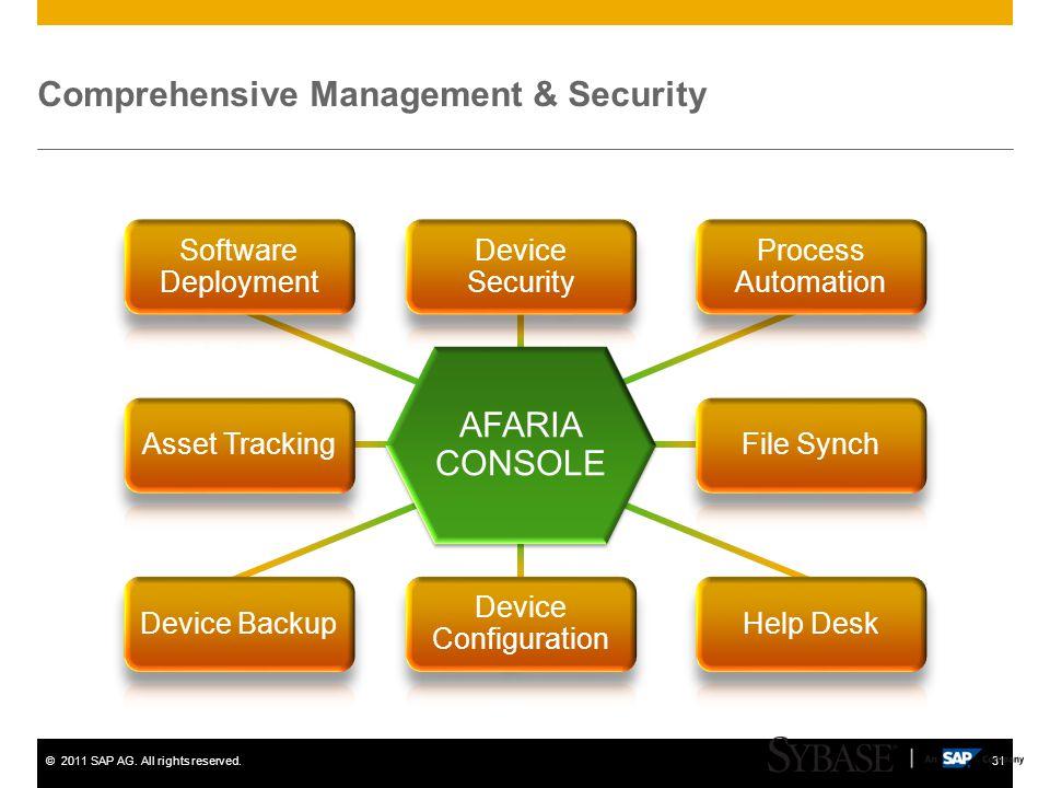 Comprehensive Management & Security