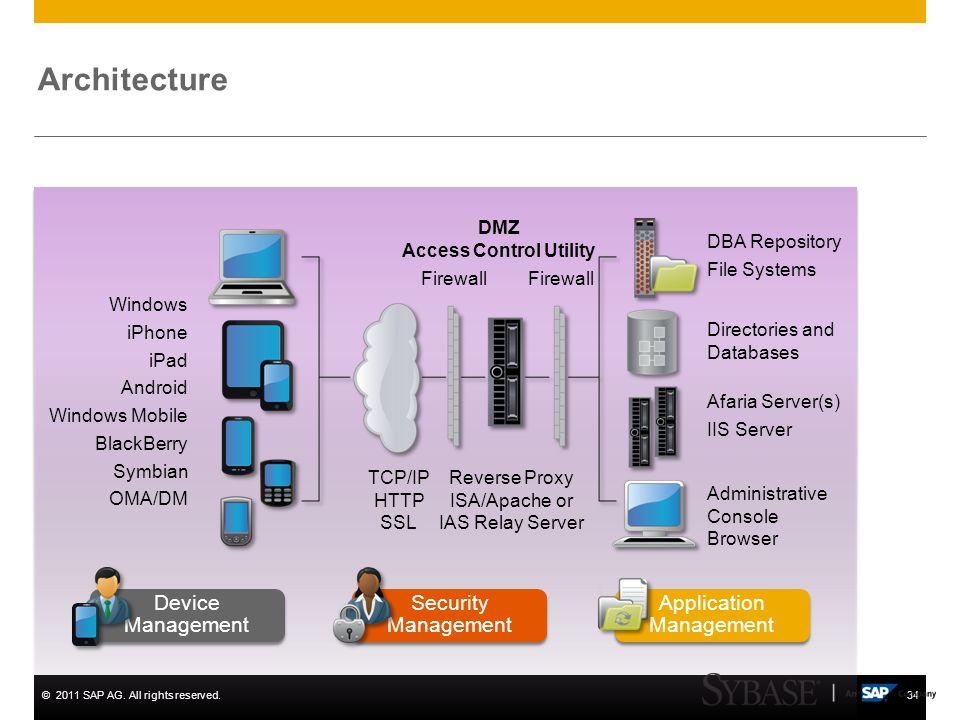 DMZ Access Control Utility