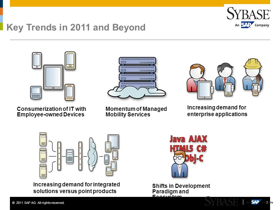 Key Trends in 2011 and Beyond
