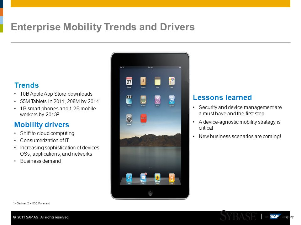 Enterprise Mobility Trends and Drivers