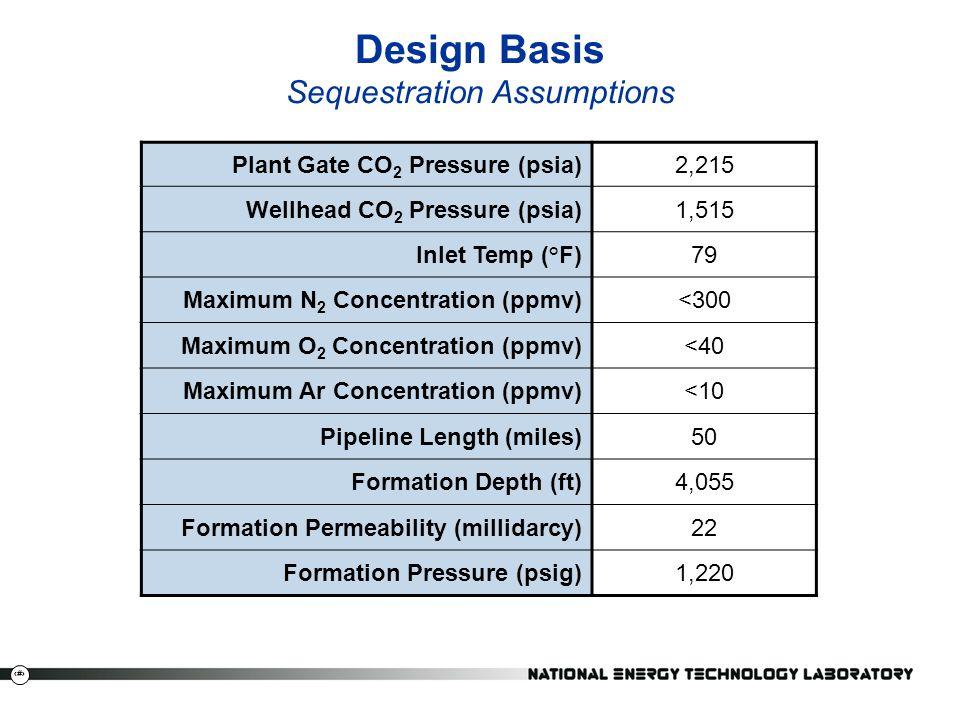 Design Basis Sequestration Assumptions