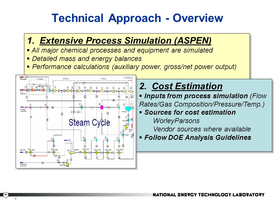 Technical Approach - Overview