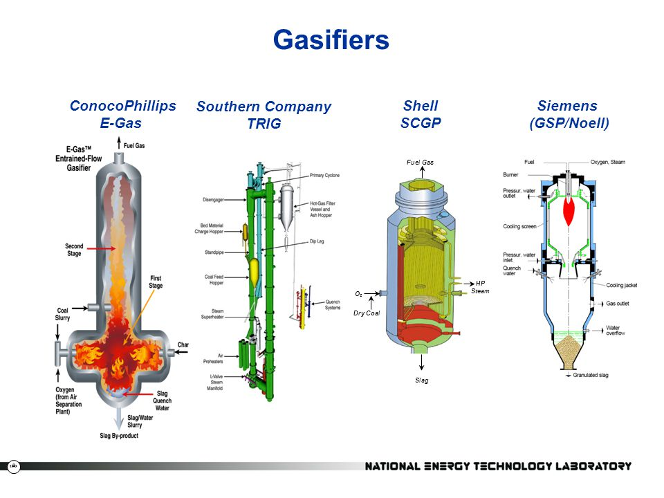 Gasifiers ConocoPhillips E-Gas Southern Company TRIG Shell SCGP