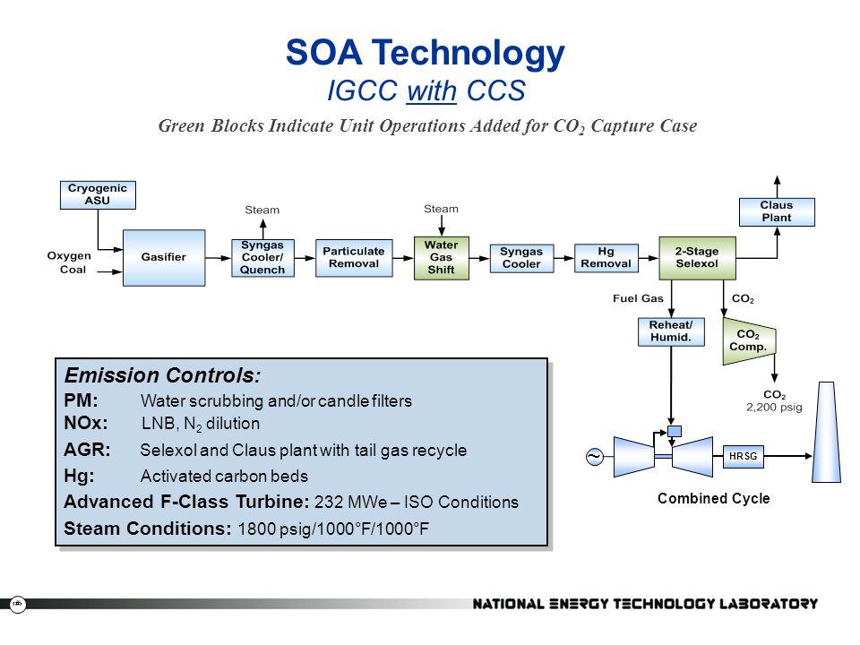 SOA Technology IGCC with CCS