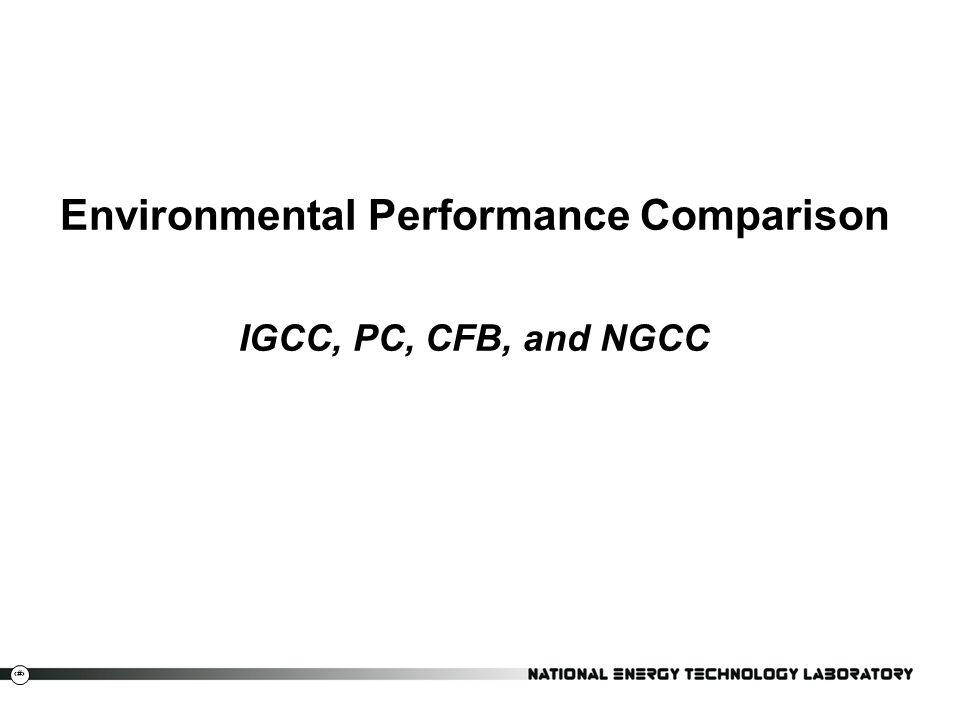 Environmental Performance Comparison