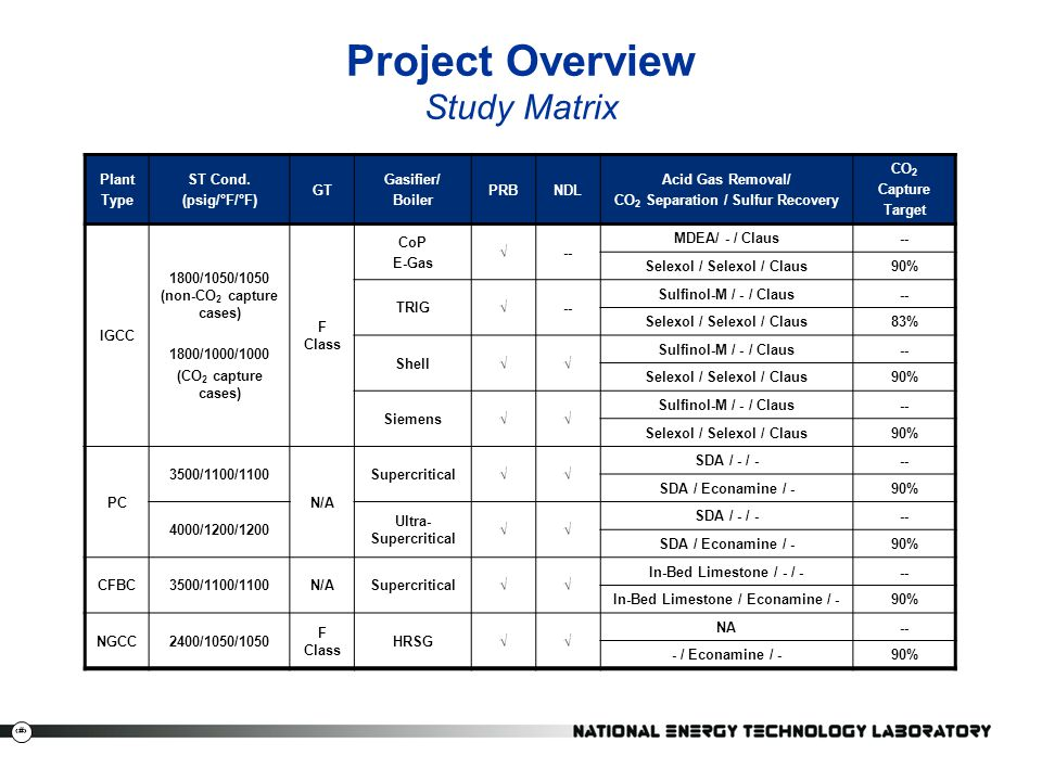 Project Overview Study Matrix