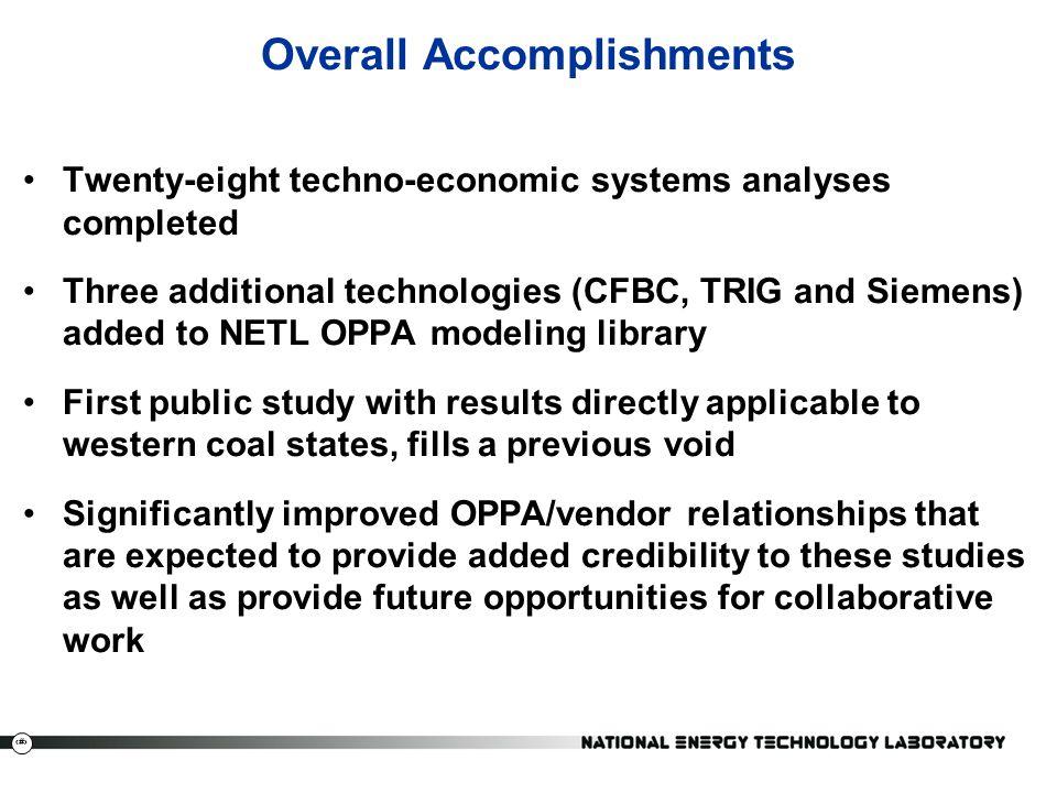 Overall Accomplishments